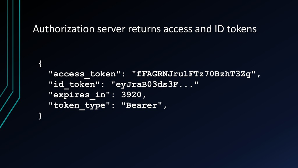 Authorization server returns access and ID toke...