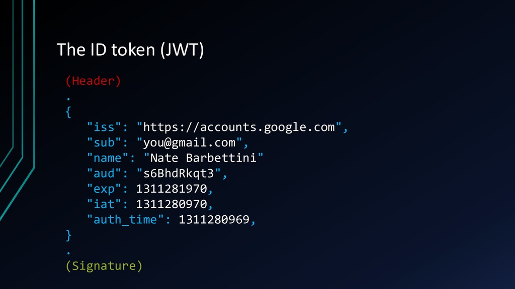 "The ID token (JWT) (Header) . { ""iss"": ""https:/..."