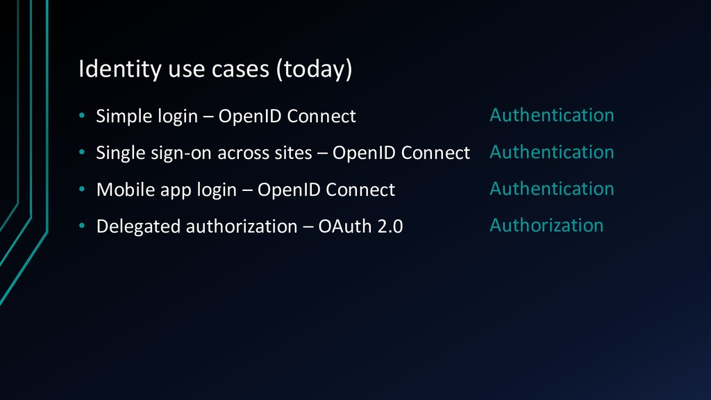 Identity use cases (today) • Simple login – Ope...