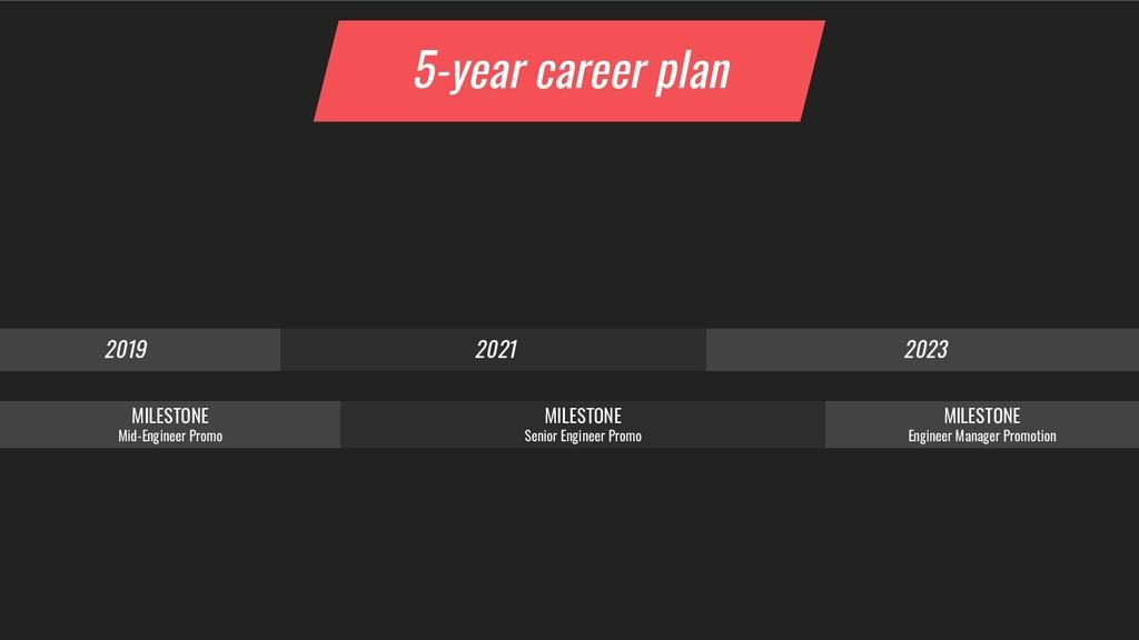MILESTONE Mid-Engineer Promo 2019 2021 2023 MIL...