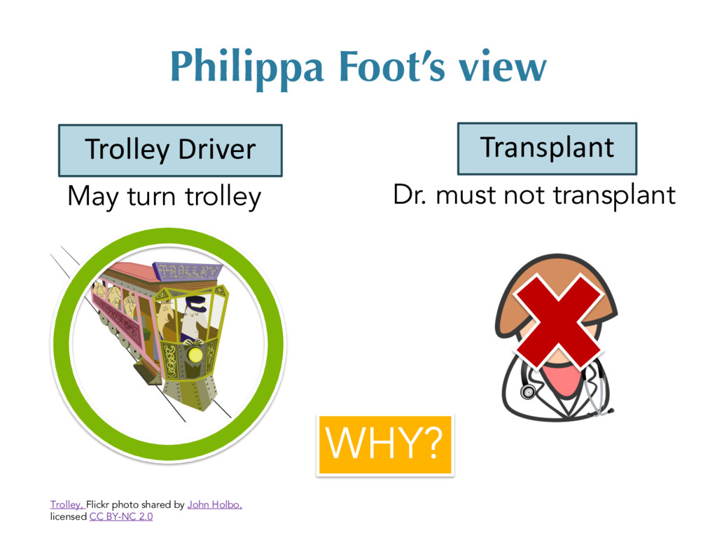 Philippa Foot's view Trolley Driver Transplant ...