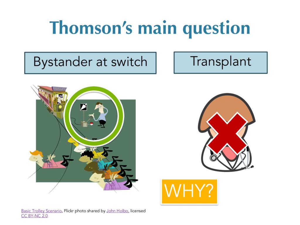 Thomson's main question Basic Trolley Scenario,...