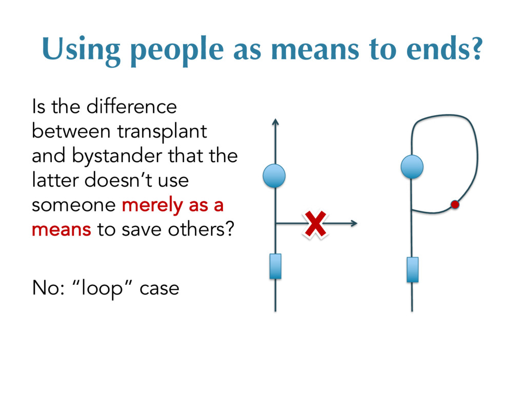 Using people as means to ends? Is the differenc...