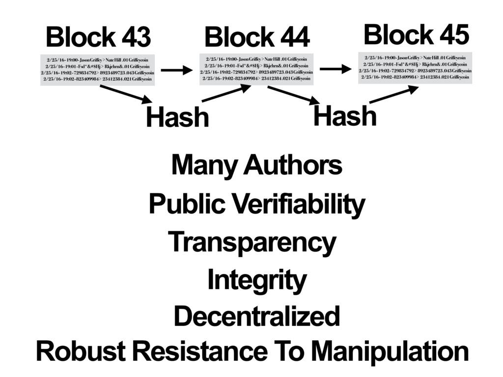 Public Verifiability Integrity Transparency Dec...