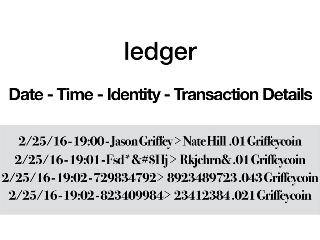 ledger Date - Time - Identity - Transaction Det...