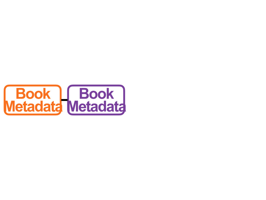 Book Metadata Book Metadata