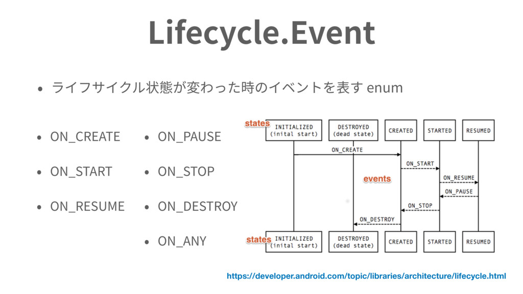 Lifecycle.Event enum https://developer.android....