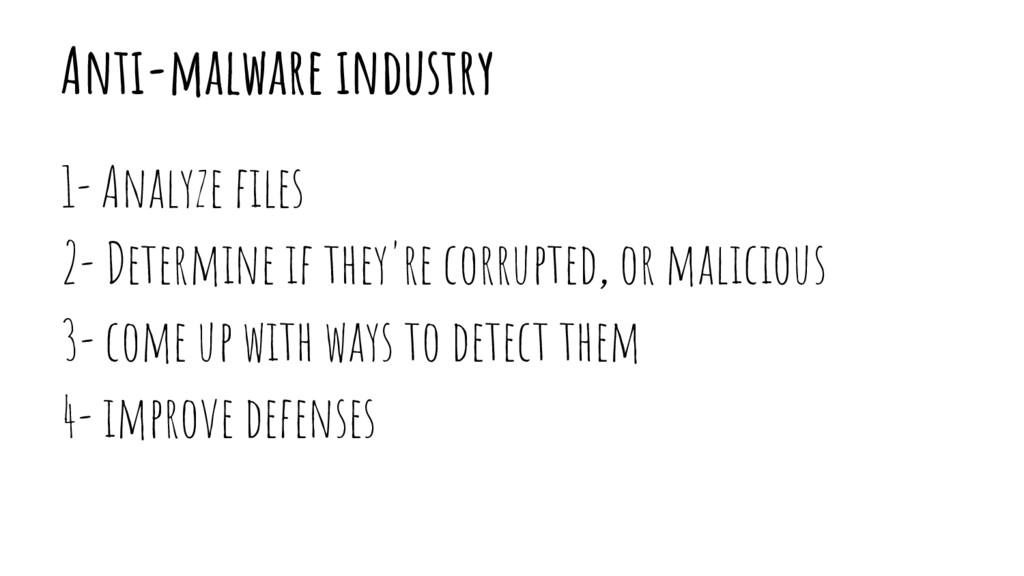 Anti-malware industry 1- Analyze files 2- Deter...