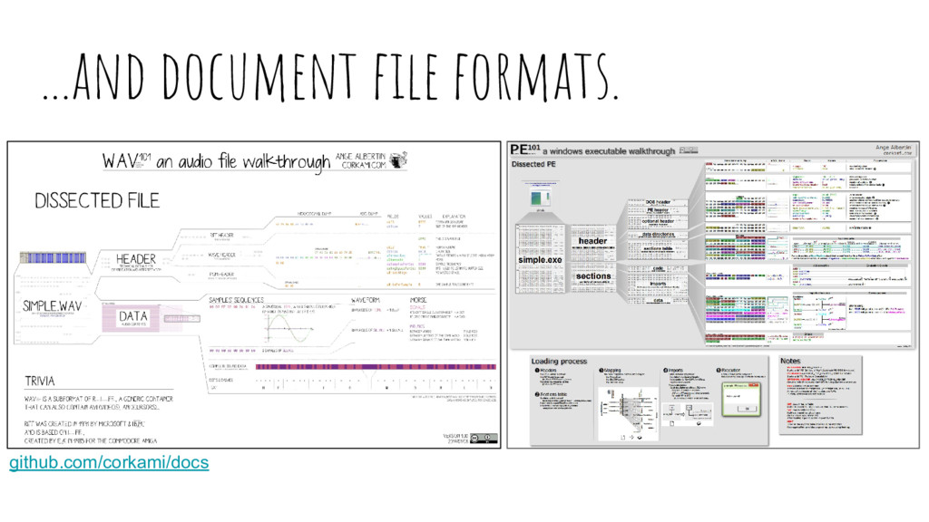 ...and document file formats. github.com/corkam...