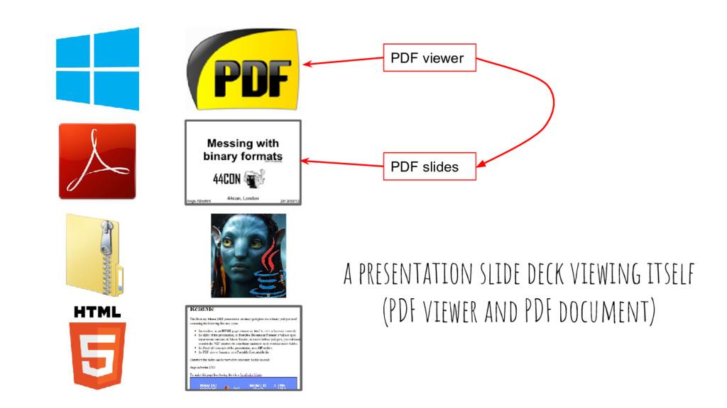 a presentation slide deck viewing itself (PDF v...
