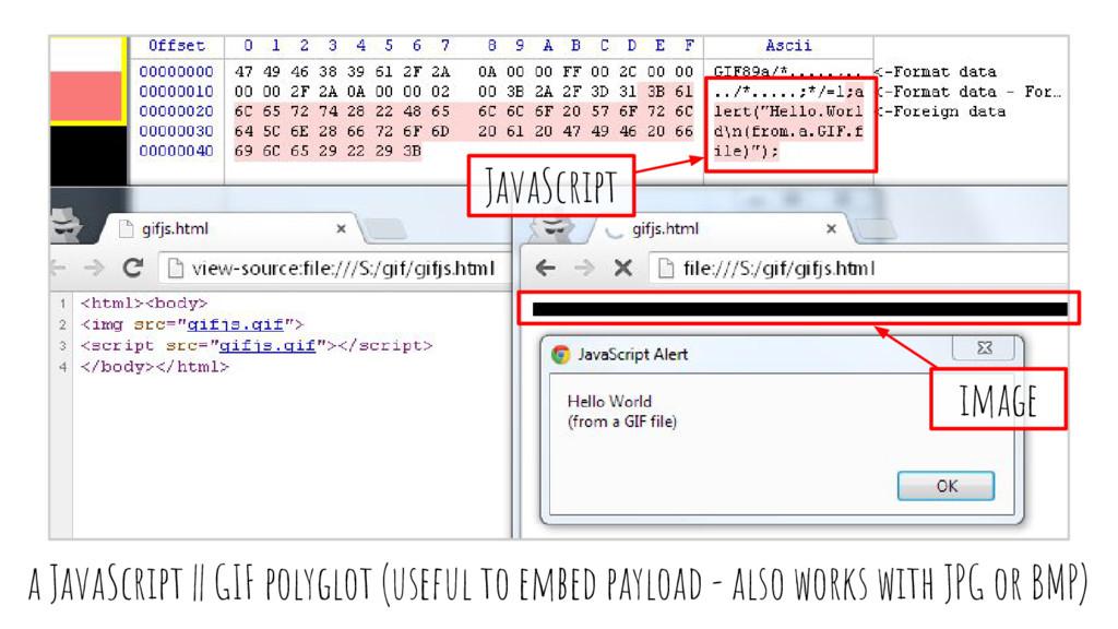 a JavaScript || GIF polyglot (useful to embed p...