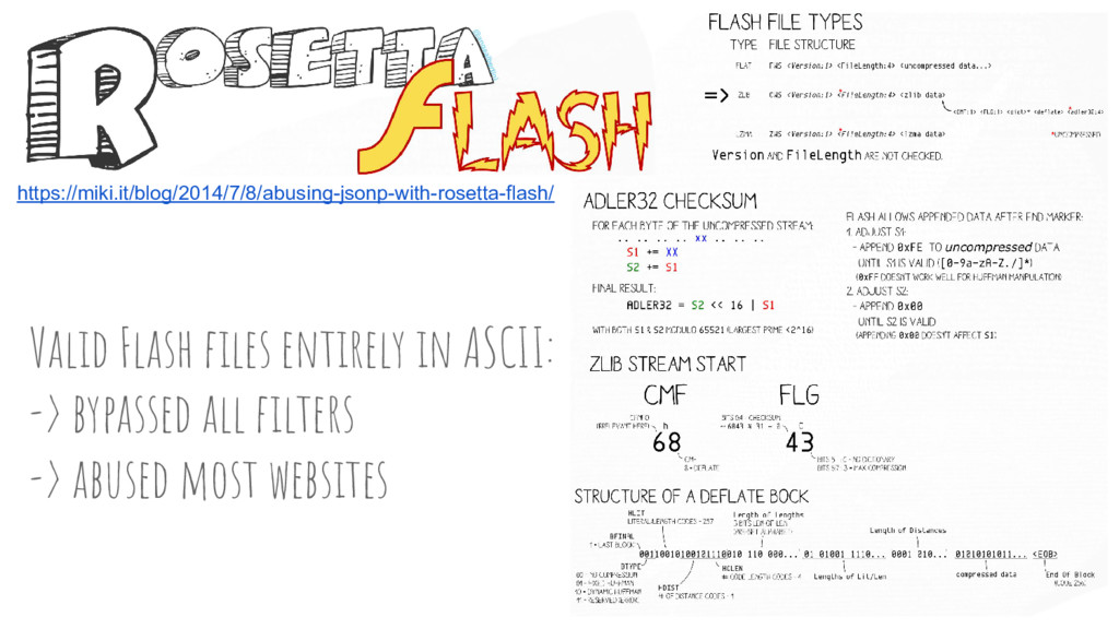 Valid Flash files entirely in ASCII: -> bypasse...
