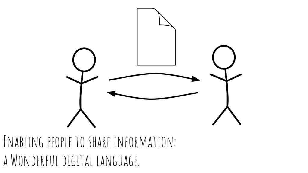 Enabling people to share information: a Wonderf...