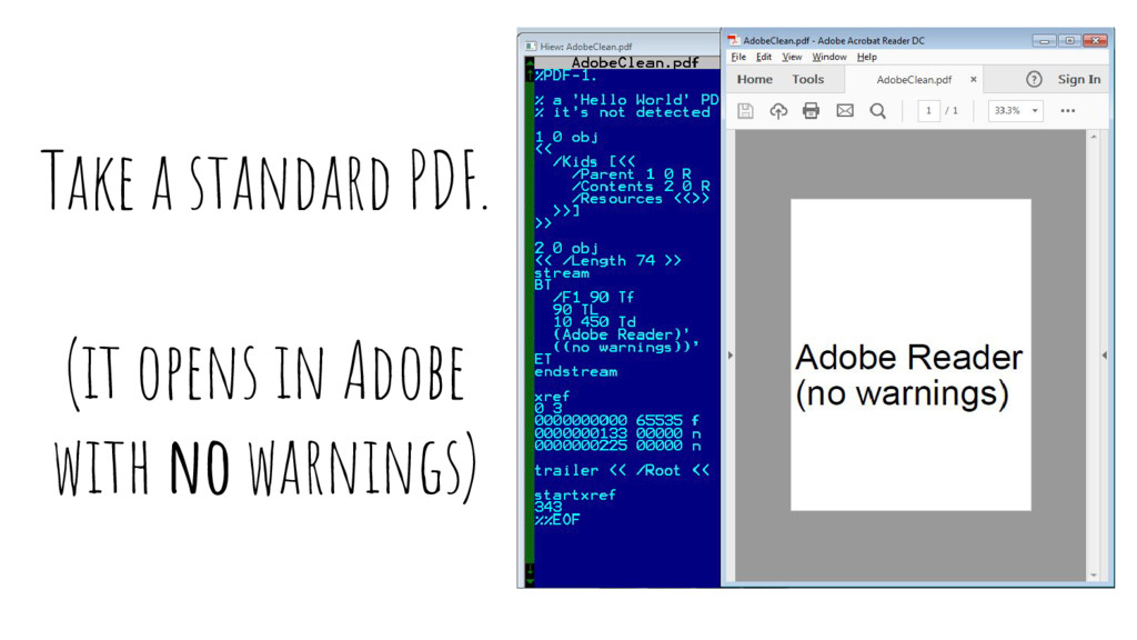 Take a standard PDF. (it opens in Adobe with no...