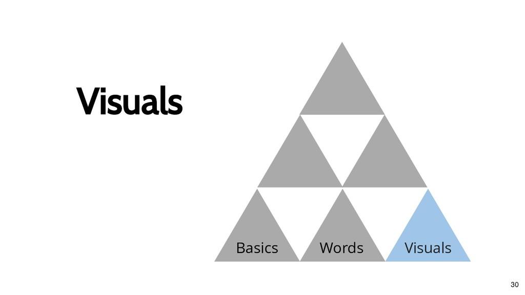 Basics Visuals Visuals Words Visuals 30
