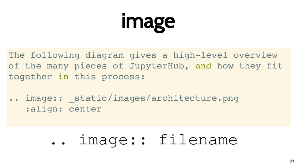 image image The following diagram gives a high-...