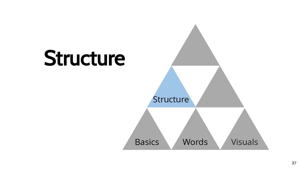 Basics Structure Structure Words Visuals Struct...