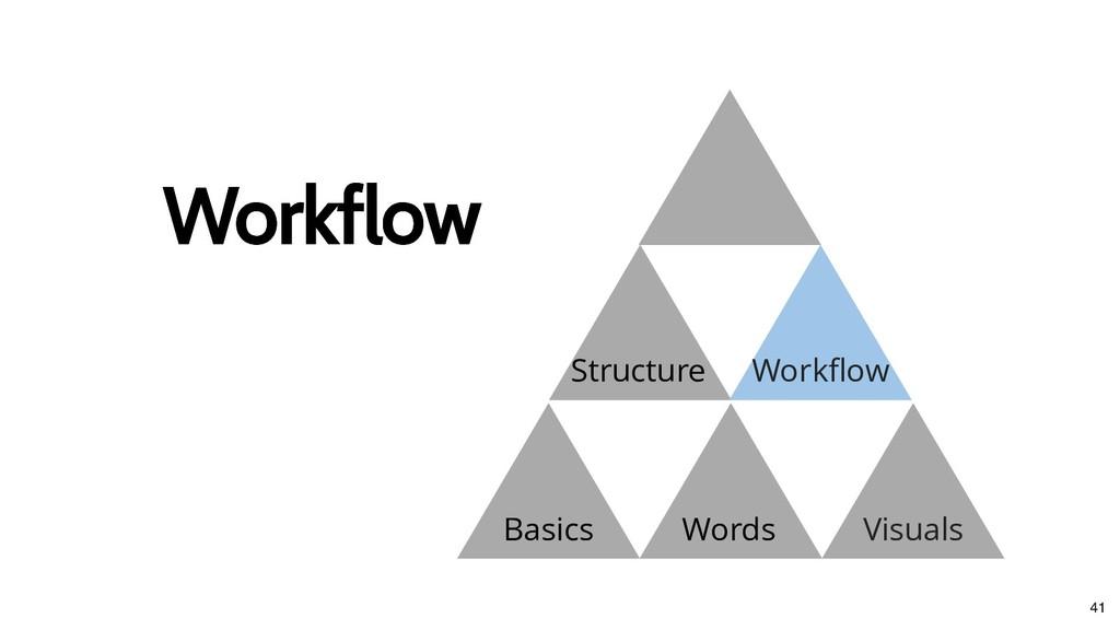 Basics Workflow Workflow Words Visuals Structur...