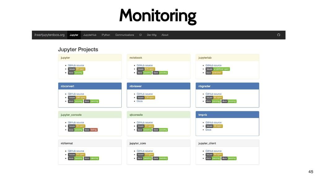 Monitoring Monitoring 45