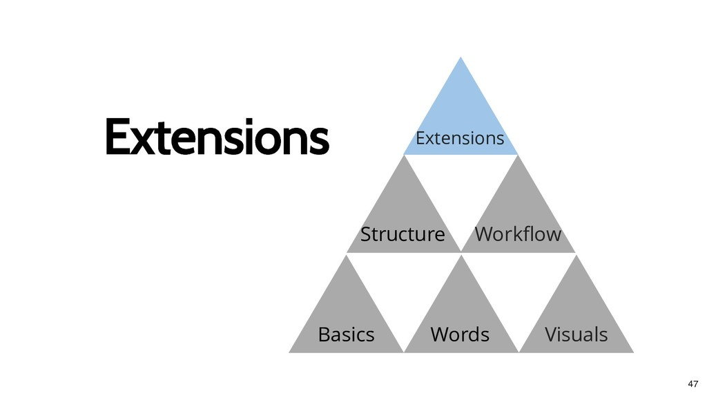 Basics Extensions Extensions Words Visuals Stru...