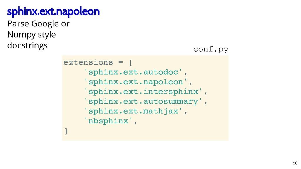 napoleon napoleon sphinx.ext. sphinx.ext. exten...