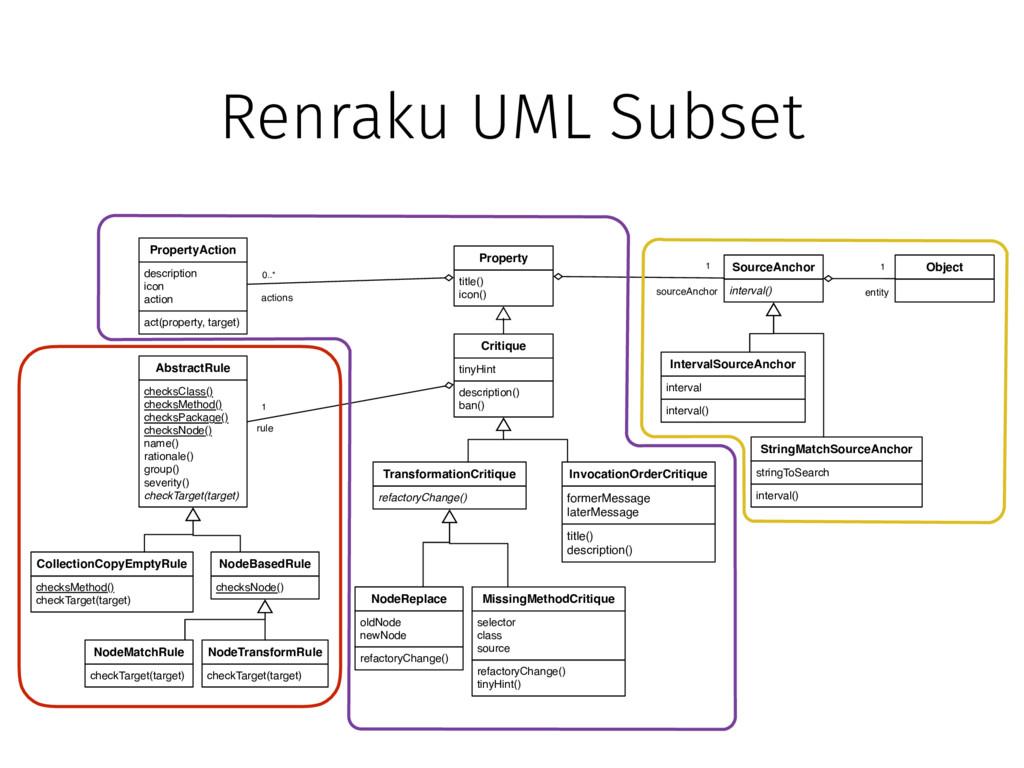 Renraku UML Subset title() icon() Property act(...