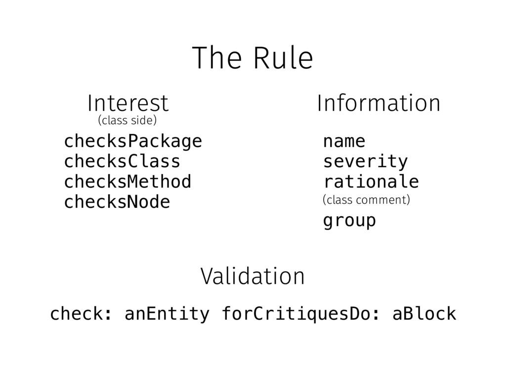 The Rule checksPackage checksClass checksMethod...
