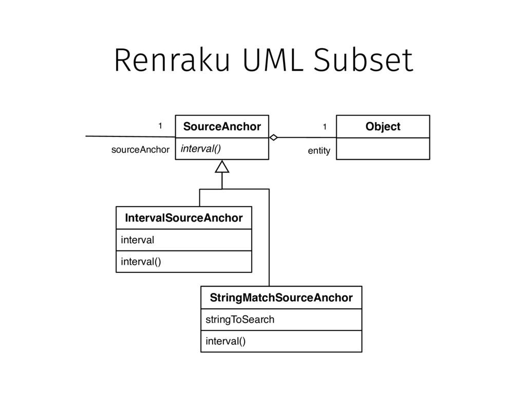 Renraku UML Subset interval() SourceAnchor Obje...