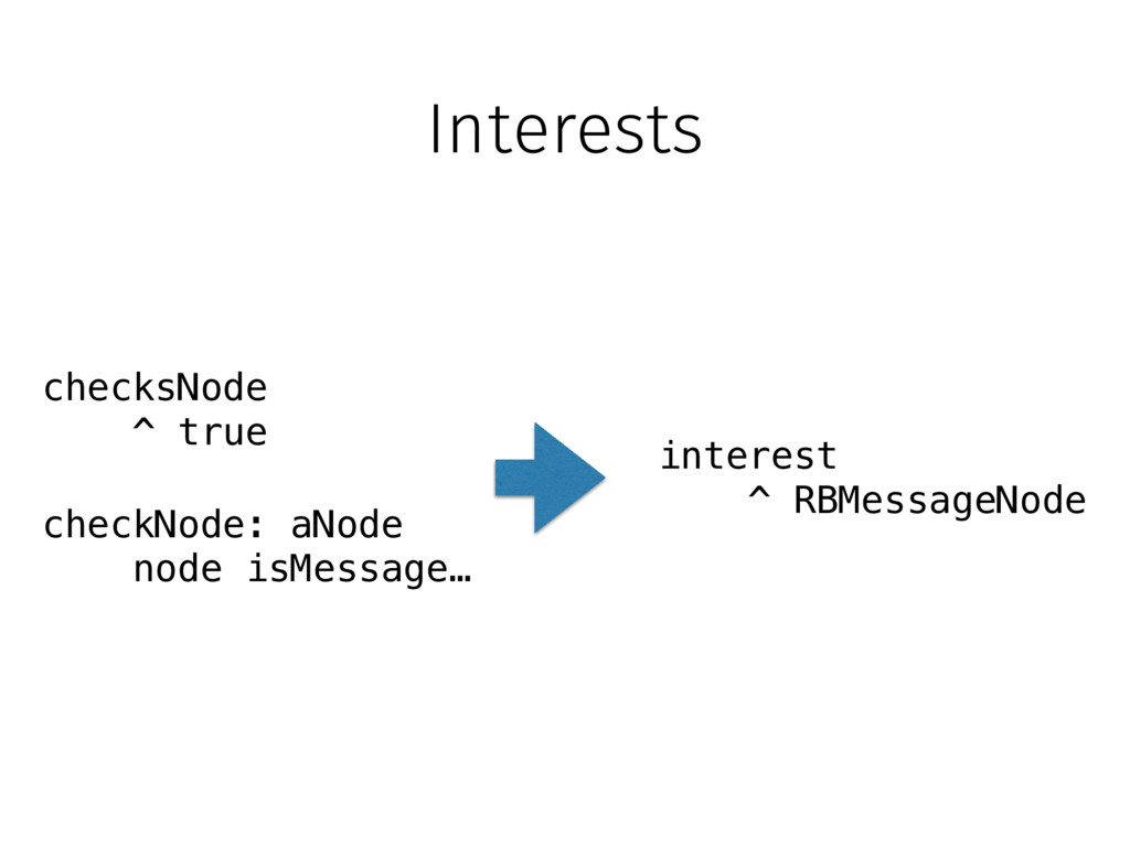 Interests checksNode ^ true interest ^ RBMessag...
