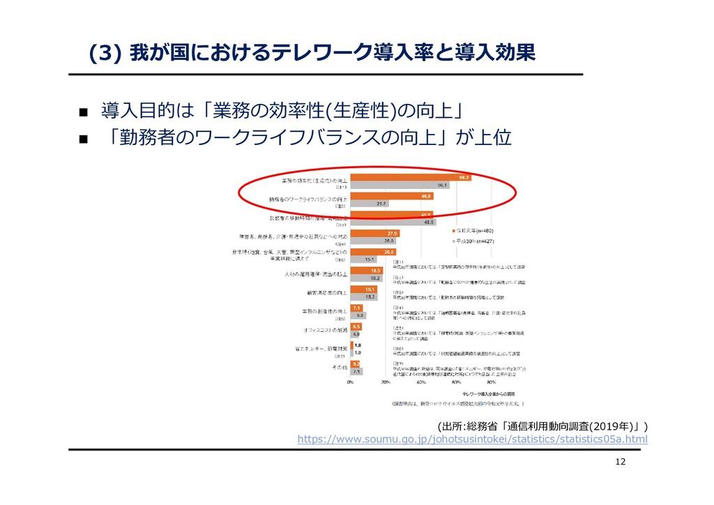 (3) 我が国におけるテレワーク導⼊率と導⼊効果  導⼊⽬的は「業務の効率性(⽣産性)の向上...
