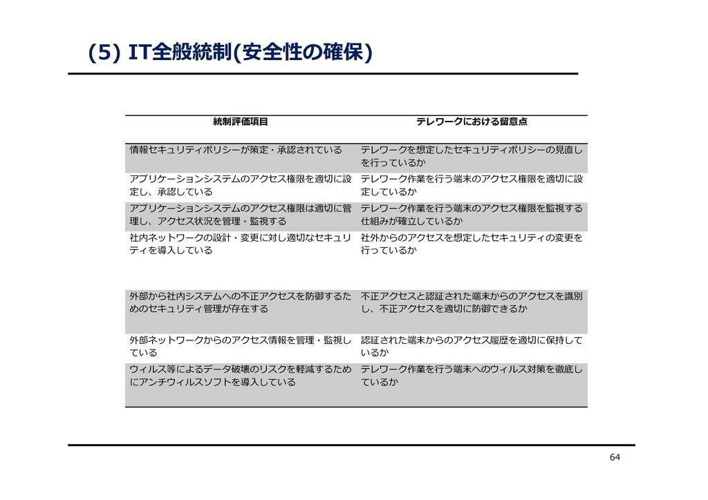 (5) IT全般統制(安全性の確保) 64 統制評価項⽬ テレワークにおける留意点 情報セキュ...
