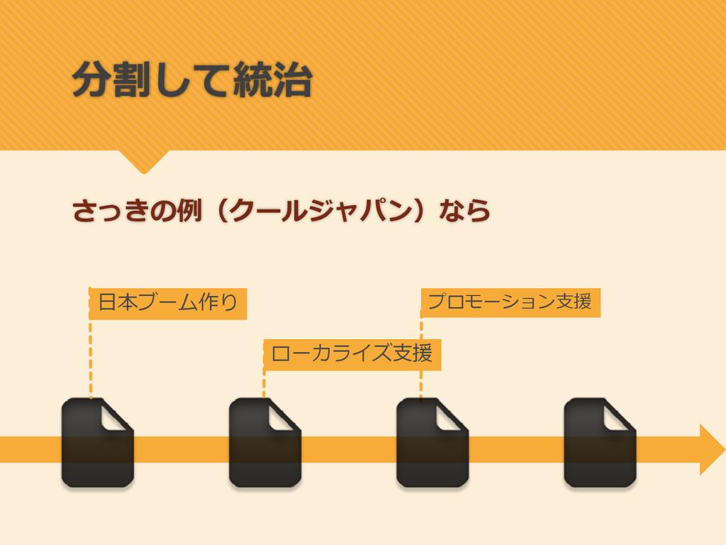 分割して統治 さっきの例(クールジャパン)なら 日本ブーム作り ローカライズ支援 プロモーショ...