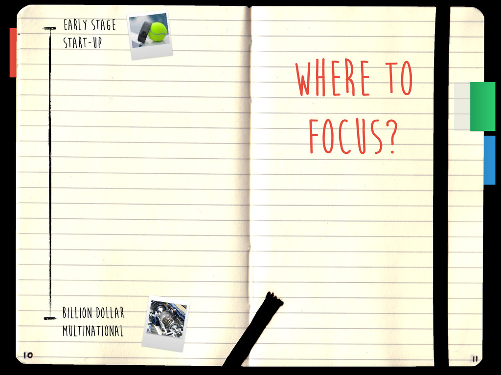 WHERE TO FOCUS? EARLY STAGE START-UP BILLION DO...