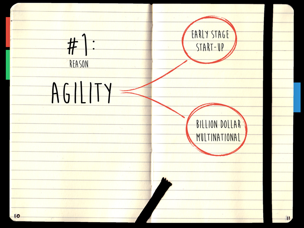 AGILITY EARLY STAGE START-UP BILLION DOLLAR MUL...
