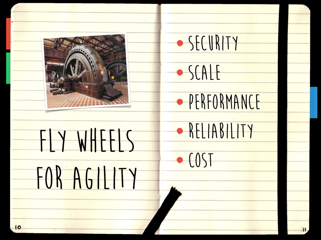FLY WHEELS FOR AGILITY SECURITY SCALE PERFORMAN...