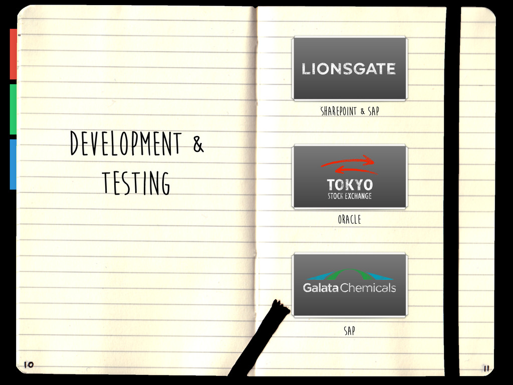 DEVELOPMENT & TESTING SHAREPOINT & SAP ORACLE S...