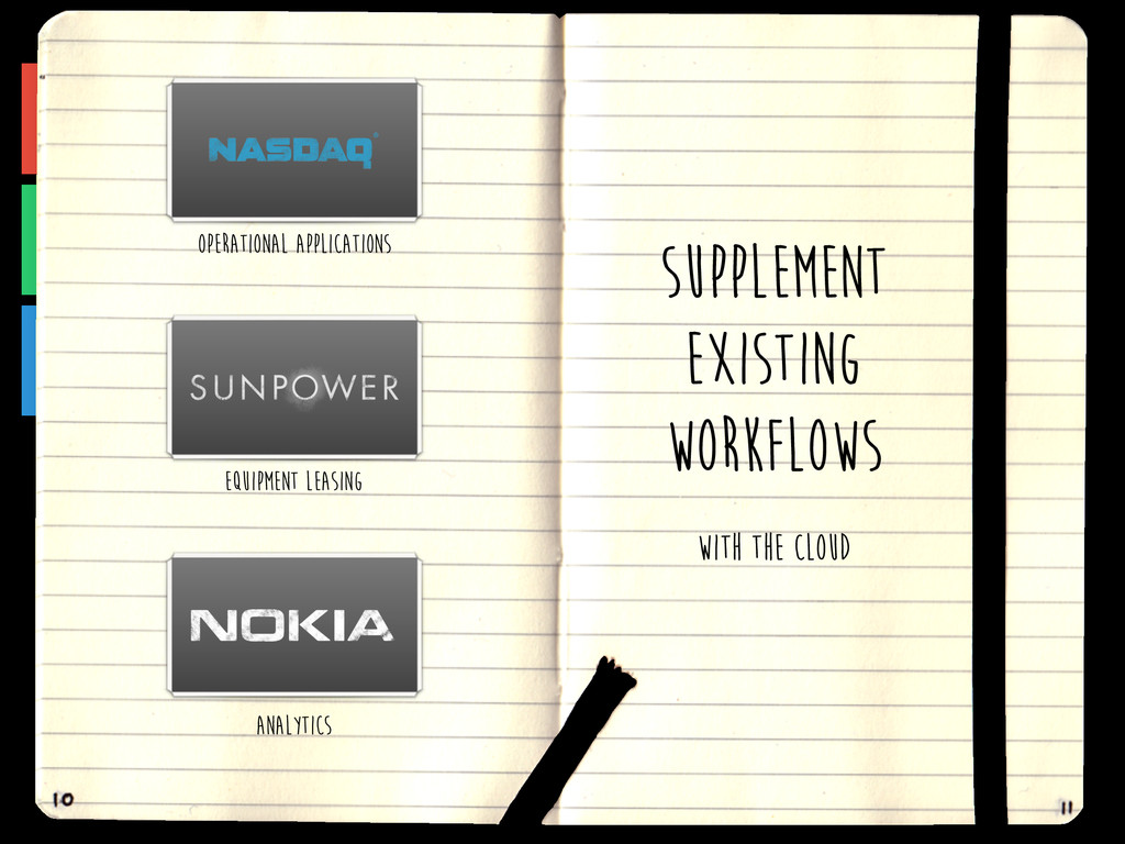 SUPPLEMENT EXISTING WORKFLOWS operational appli...