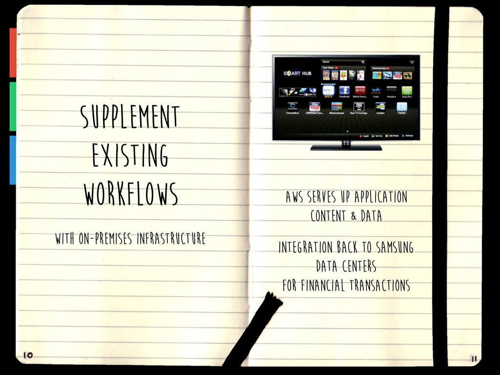SUPPLEMENT EXISTING WORKFLOWS with on-premises ...