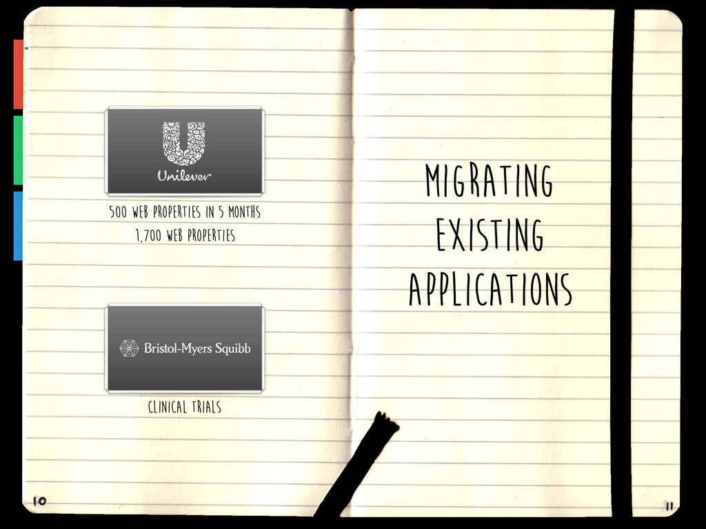 MIGRATING EXISTING APPLICATIONS 500 web propert...