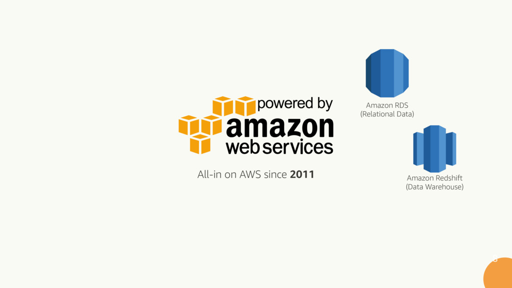 All-in on AWS since 2011 Amazon RDS (Relation...