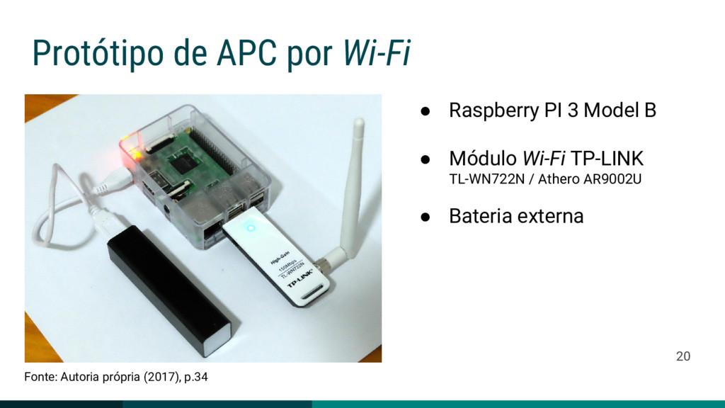 Protótipo de APC por Wi-Fi Fonte: Autoria própr...