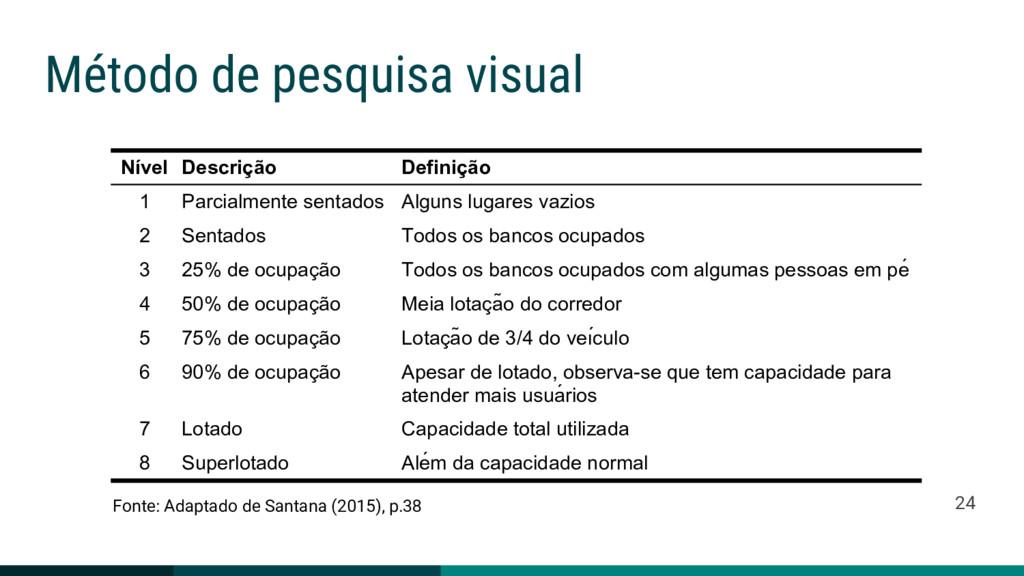 Método de pesquisa visual Nível Descrição Defin...