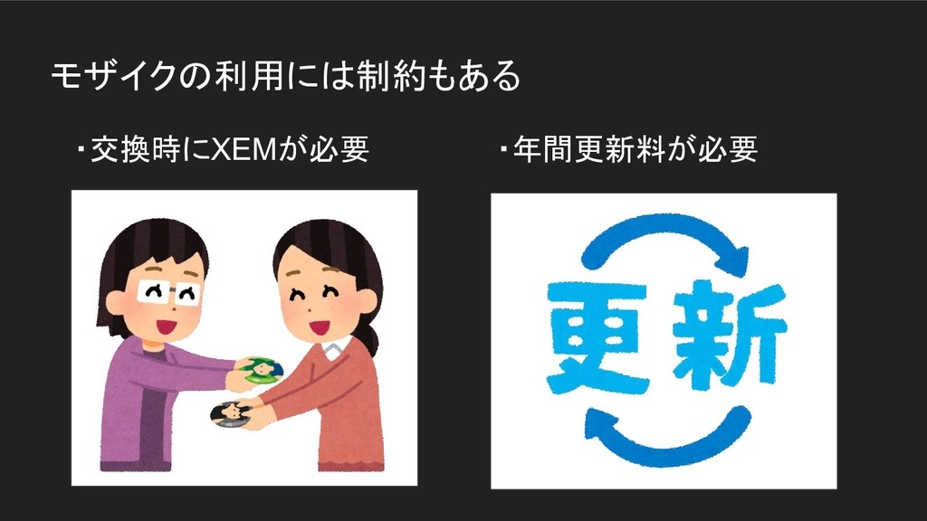 モザイクの利用には制約もある ・交換時にXEMが必要 ・年間更新料が必要