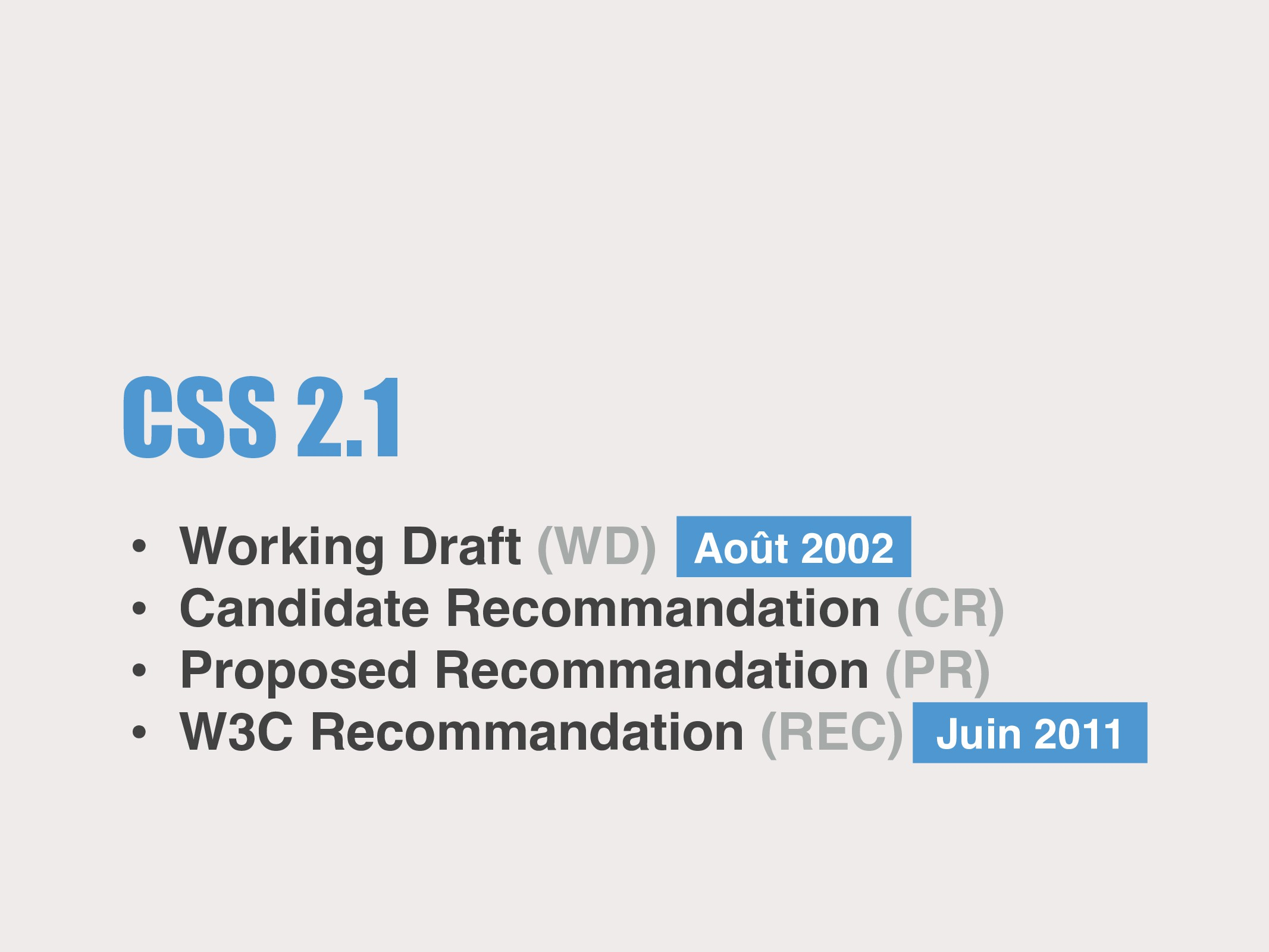 • Working Draft (WD) • Candidate Recommandation...