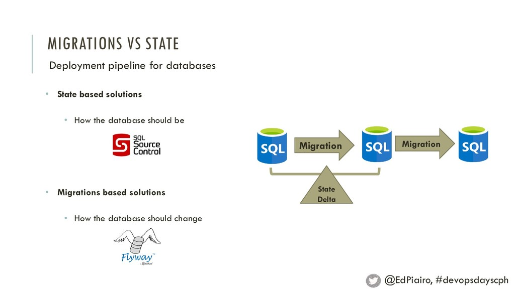 • State based solutions • How the database shou...