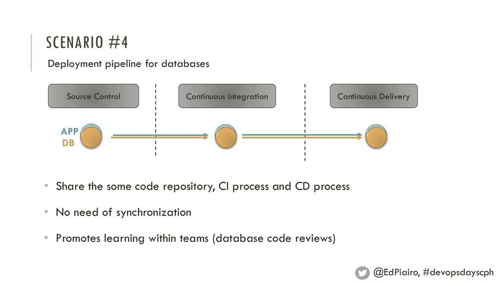 SCENARIO #4 Deployment pipeline for databases S...
