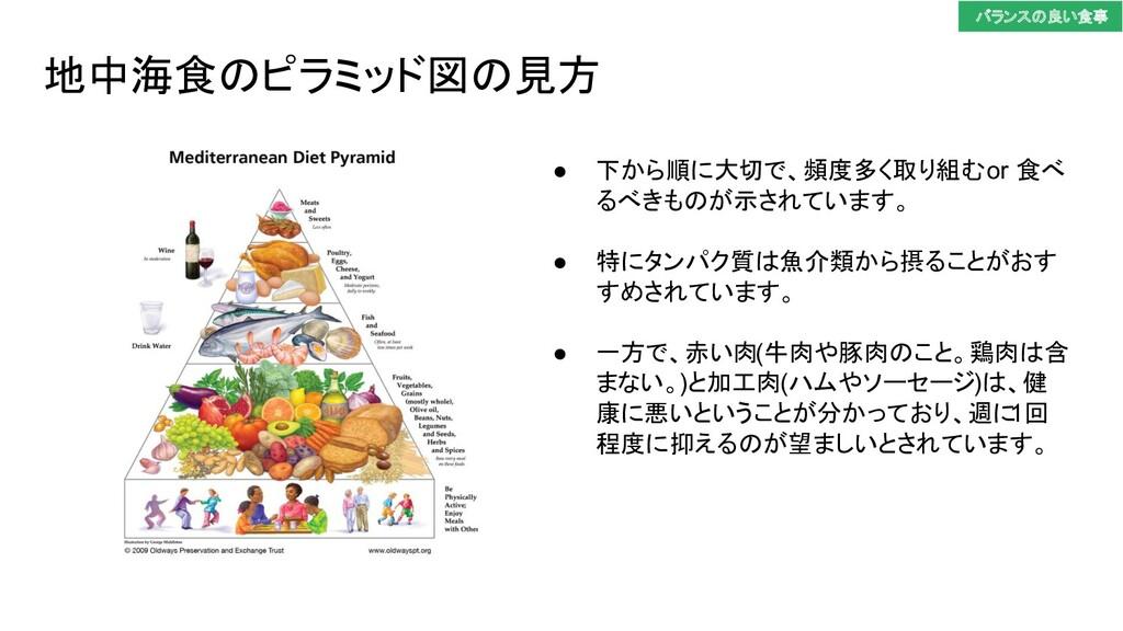 地中海食のピラミッド図の見方 ● 下から順に大切で、頻度多く取り組む or 食べ るべきものが...