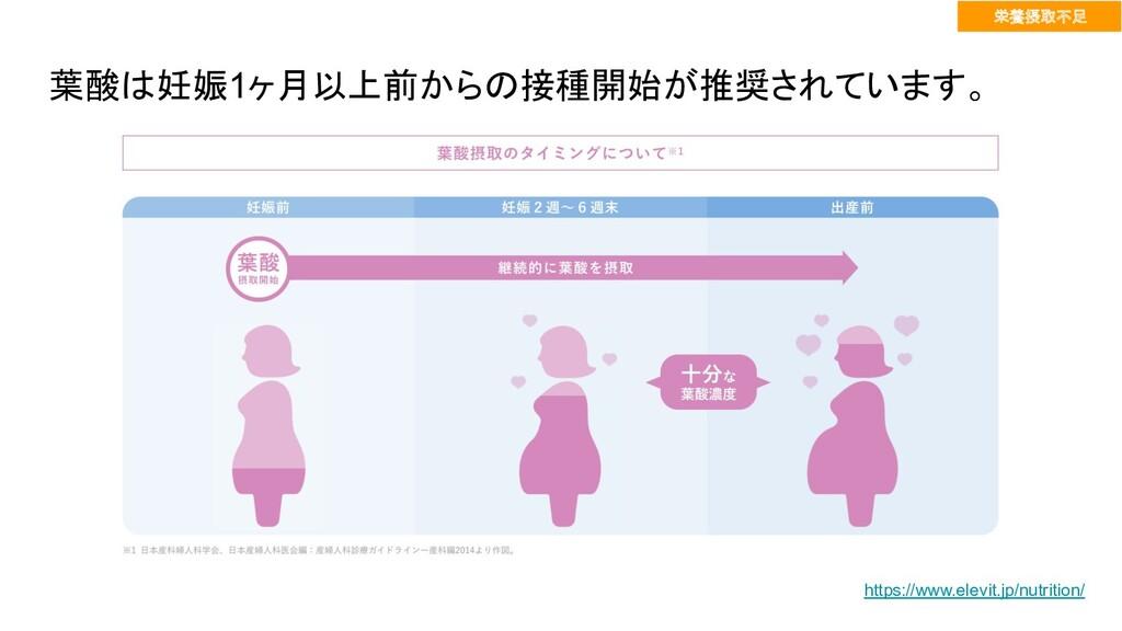 葉酸は妊娠1ヶ月以上前からの接種開始が推奨されています。 https://www.elevit...