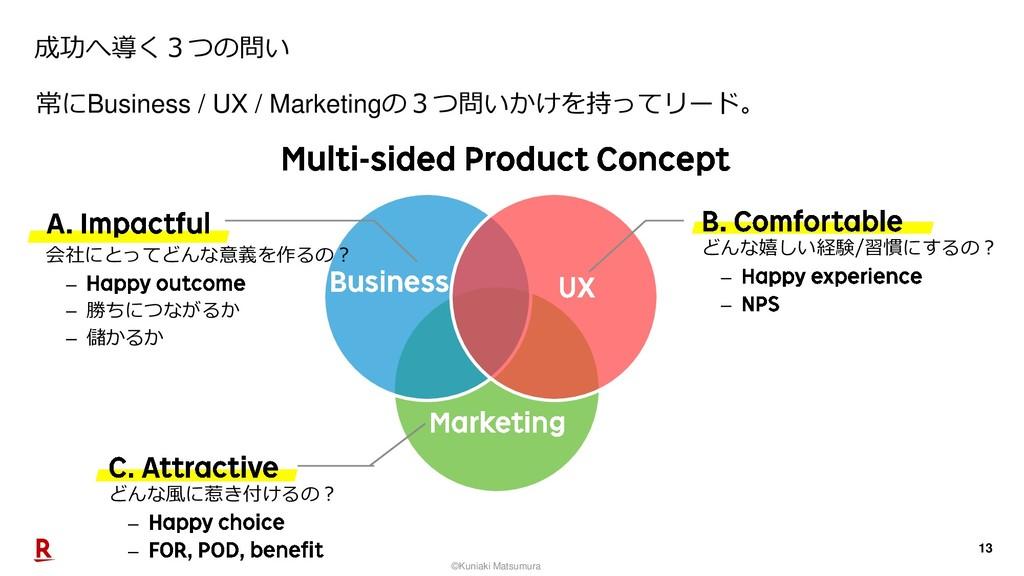 13 成功へ導く3つの問い 常にBusiness / UX / Marketingの3つ問いか...