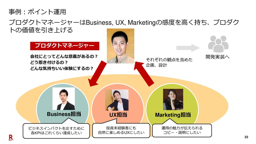 22 プロダクトマネージャーはBusiness, UX, Marketingの感度を高く持ち、...